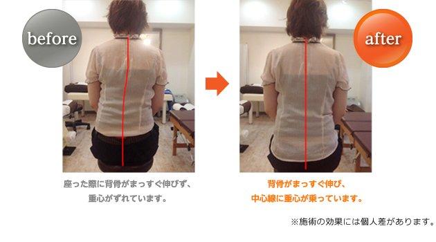 背骨がまっすぐ伸び、中心線に重心が乗っています。